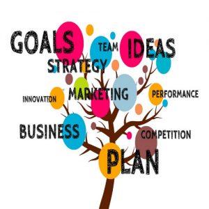 Comment trouver une idée de Business sur Internet ?